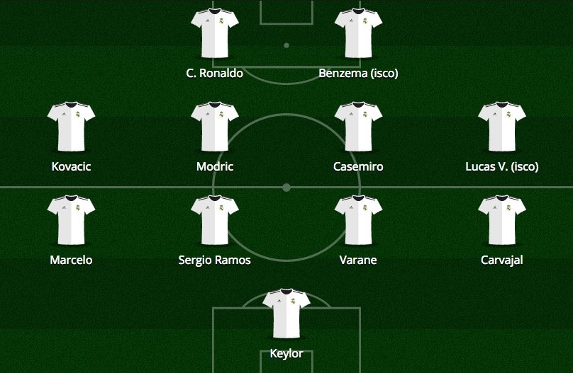 once-real-madrid