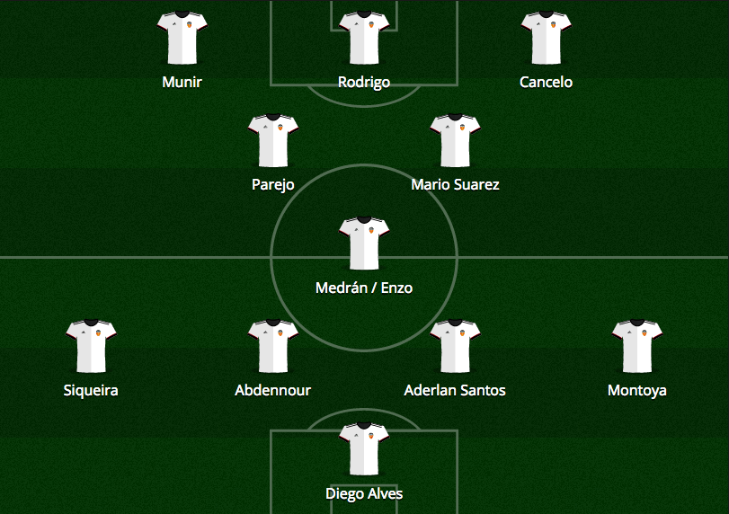posible once valencia