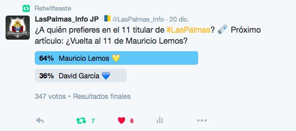 Encuesta Las Palmas