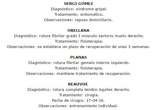 Parte Médico vía RC Celta Oficial
