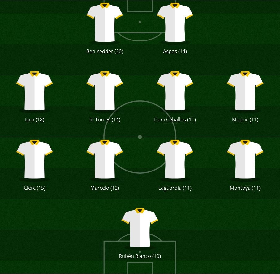 once ideal j17