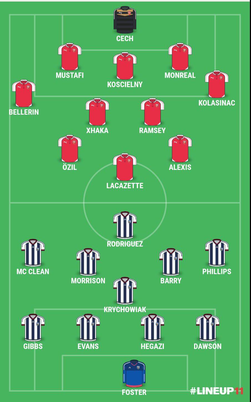 WBA Arsenal