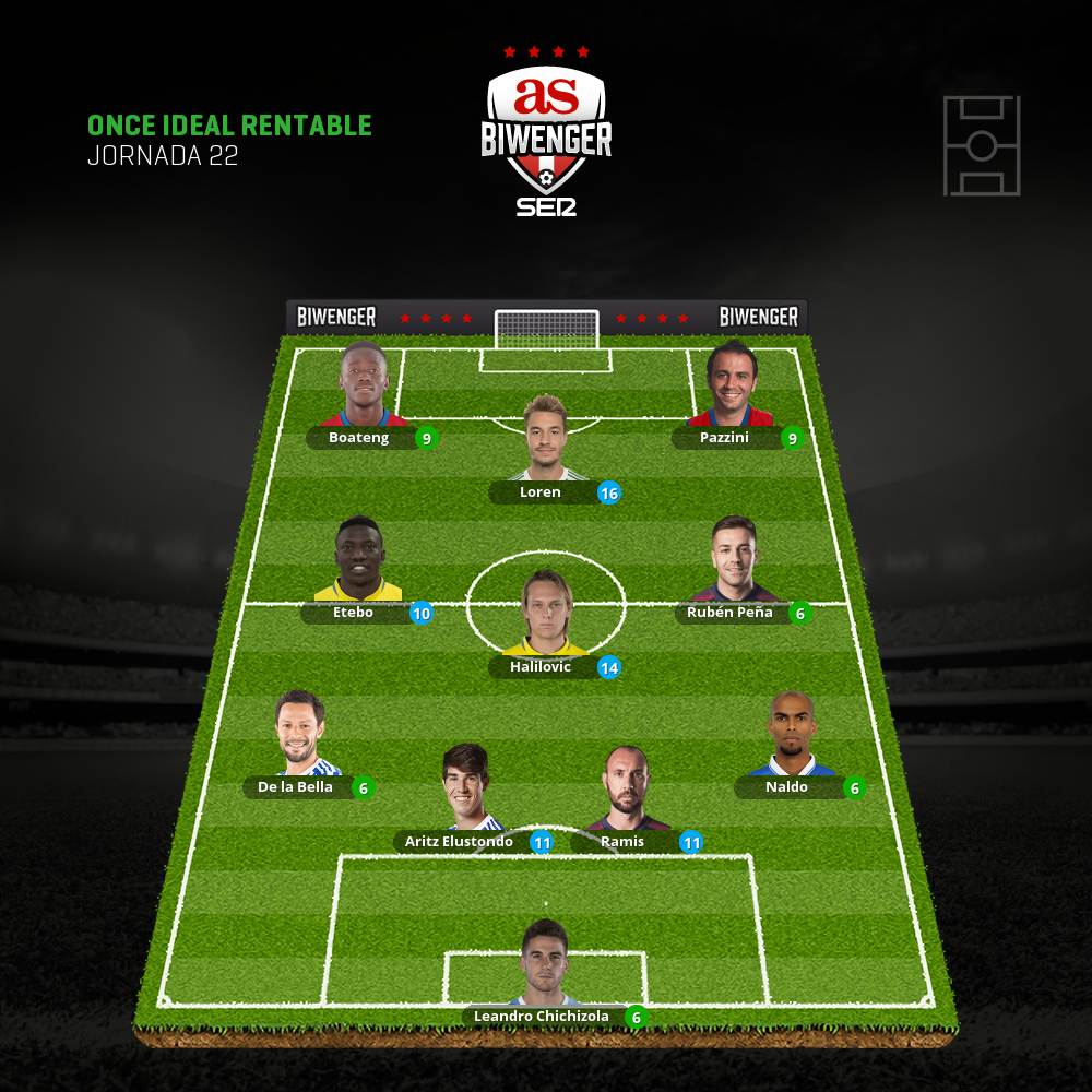 Once ideal rentable j23