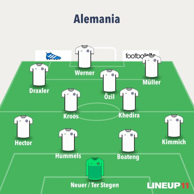 Alemania Once Posible