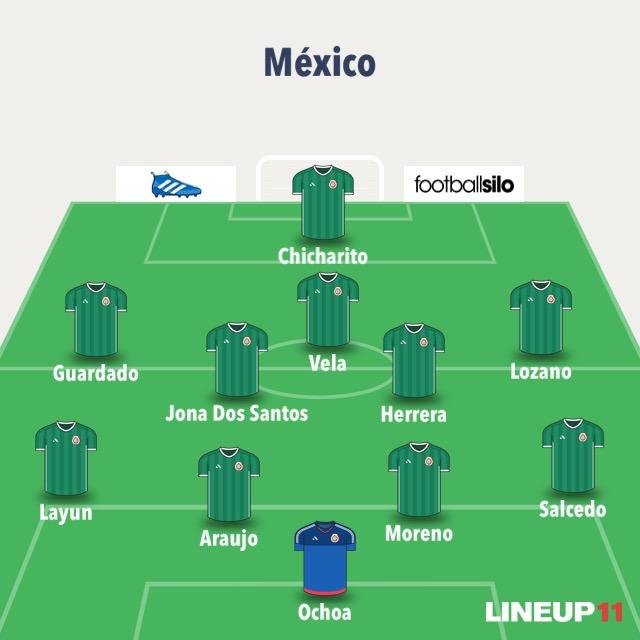 Alineación Posible México