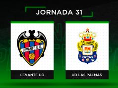 Alineaciones posibles Levante - Las Palmas
