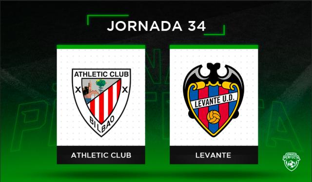 Alineaciones posibles Athletic - Levante