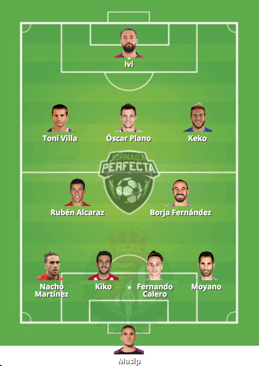 Once Posible Valladolid