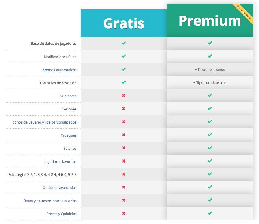 Liga Premium Biwenger - Características