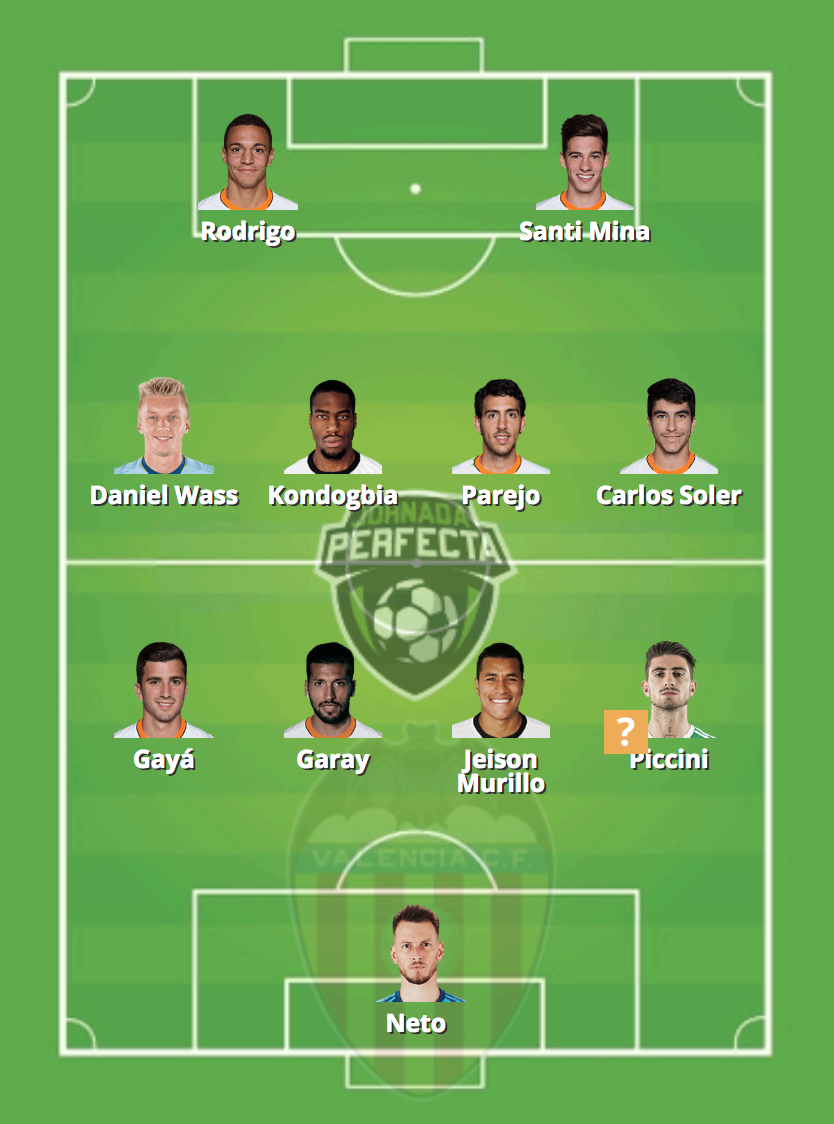 Once posible Valencia