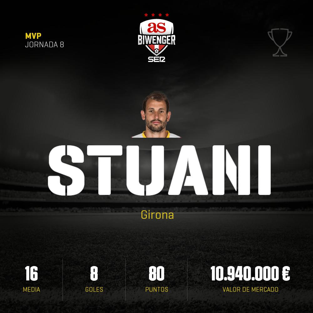 Stuani MVP
