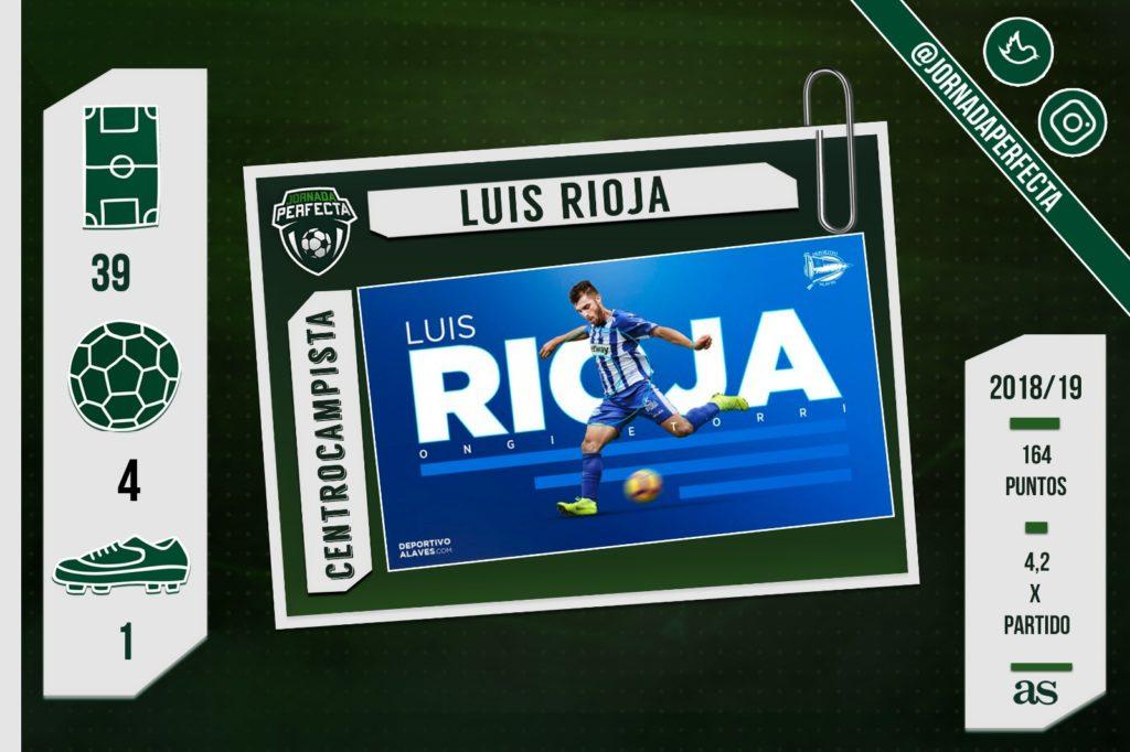 Luis Rioja
