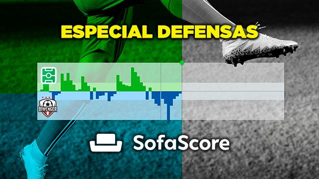 defensas sofascore