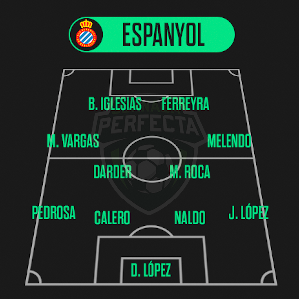 Once probable Espanyol