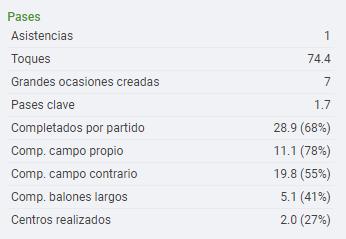 Estadísticas Cote
