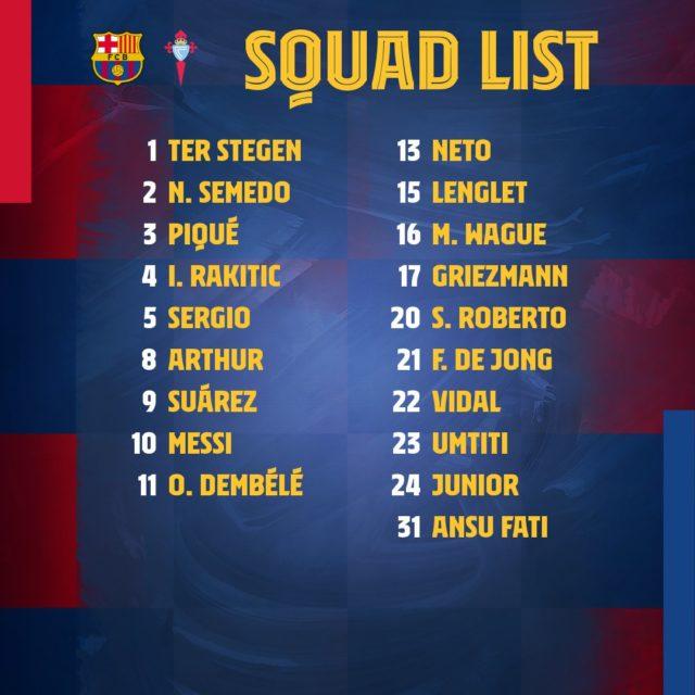 Convocatoria Barça - Celta