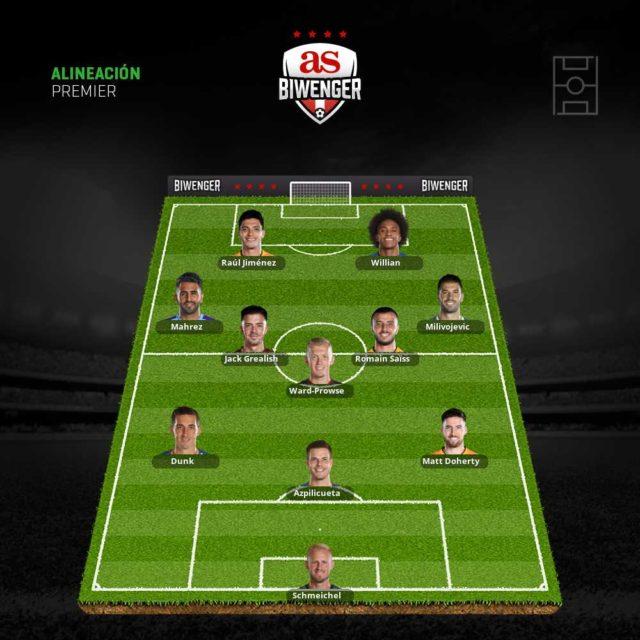 Once de apuestas Biwenger para la jornada 32 de la Premier League