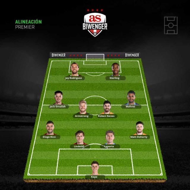 Once de apuestas Biwenger para la jornada 36 de la Premier League