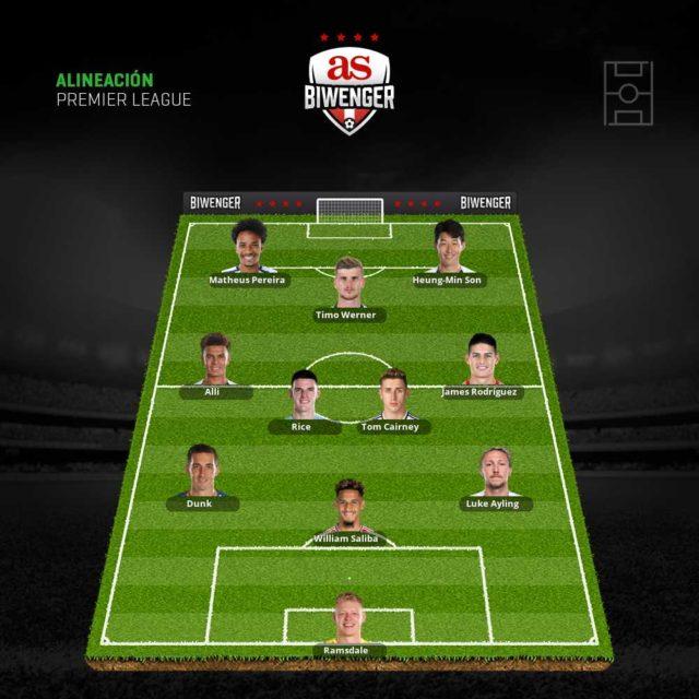 Once de apuestas fantasy para la jornada 1 de la Premier League en Biwenger